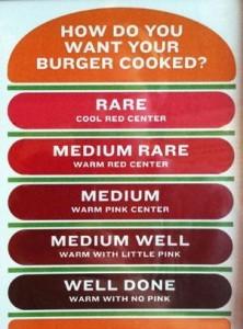 restaurant cooking summary